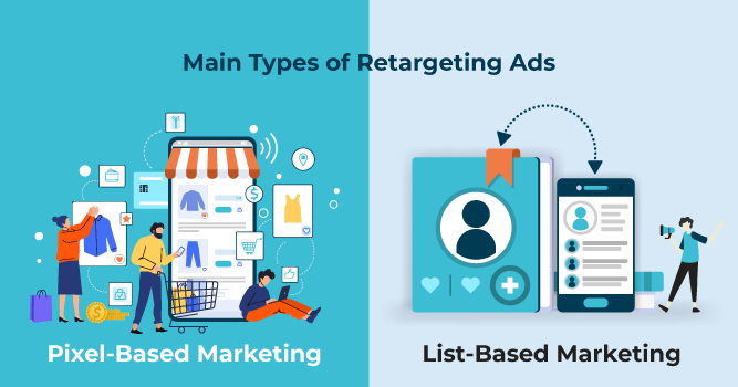 Types of Retargeting Ads