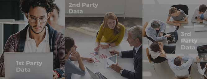Differences of first-party data, second-party data & third-party data